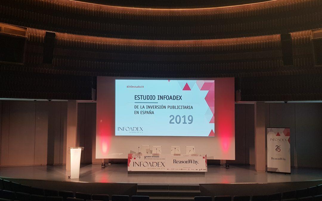 Estudio InfoAdex de la Inversión Publicitaria en España 2019