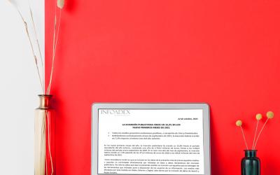LA INVERSIÓN PUBLICITARIA CRECE UN 15,5% EN LOS  NUEVE PRIMEROS MESES DE 2021